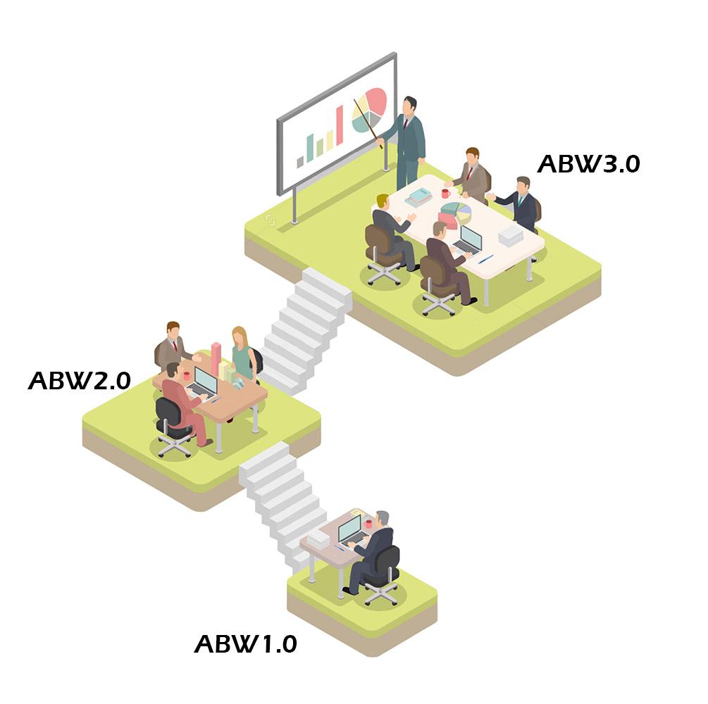 工作研究 新型工作方式 -(ABW)